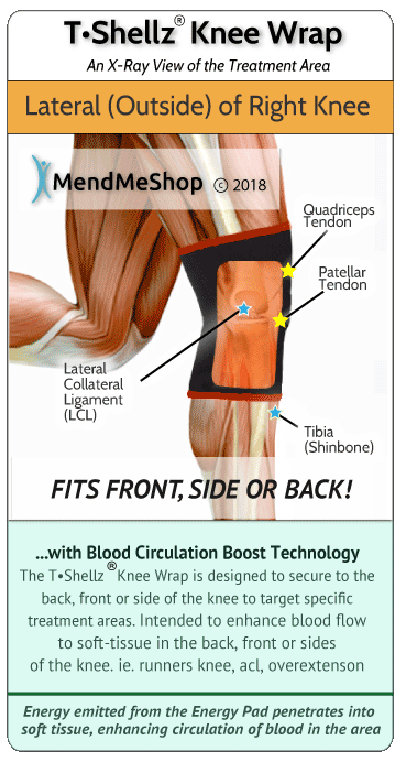 electromagnetic energy lateral knee heats deep tissue